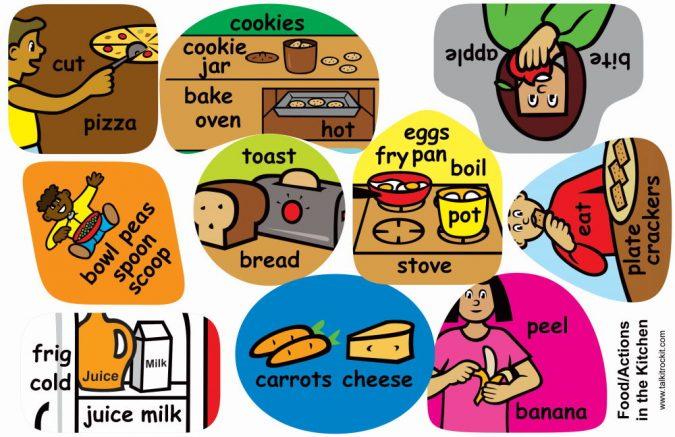 TIRI 858 Food Actions Back