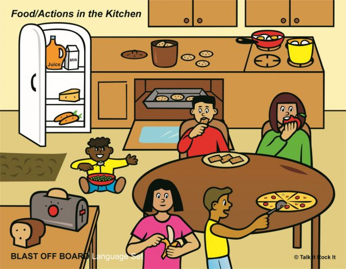 TIRI 858 Food Actions Front